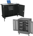 Laptop Charging Carts